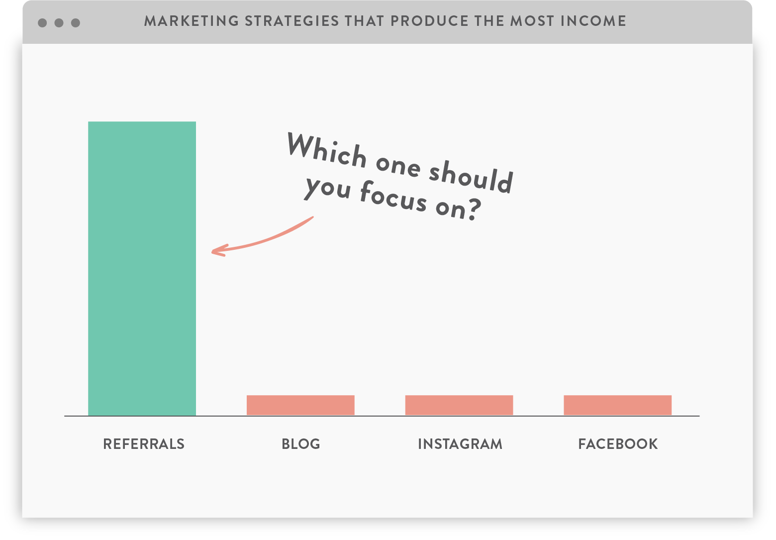 Marketing chart.png