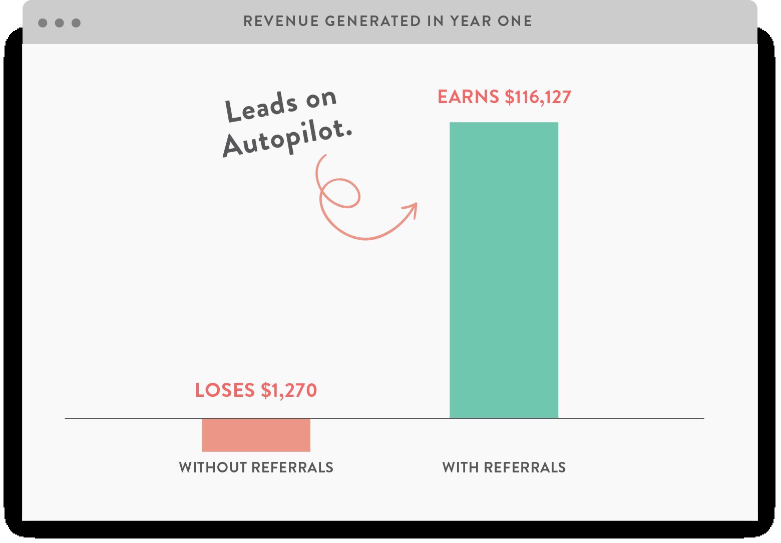 Revenue chart.png