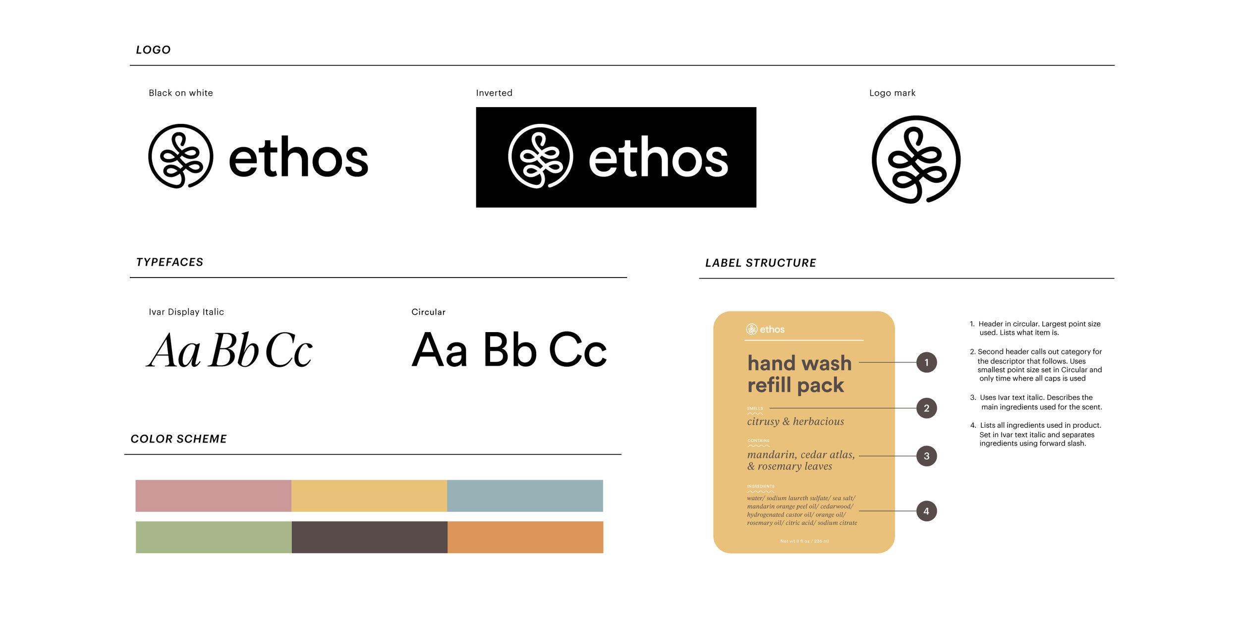 ProcessWeb_ethos.jpg