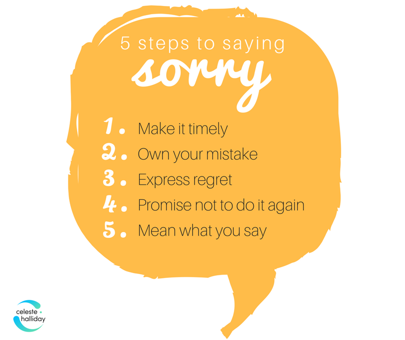 SAYING SORRY.png