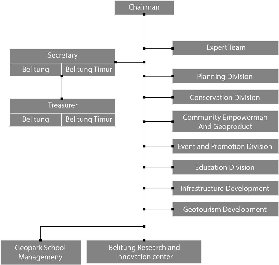 Organization-Chart.jpg