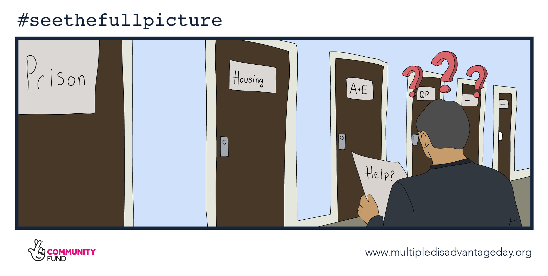 Multiple Disadvantage Day - #seethefullpicture - Campaign Graphics - Multiple Doors
