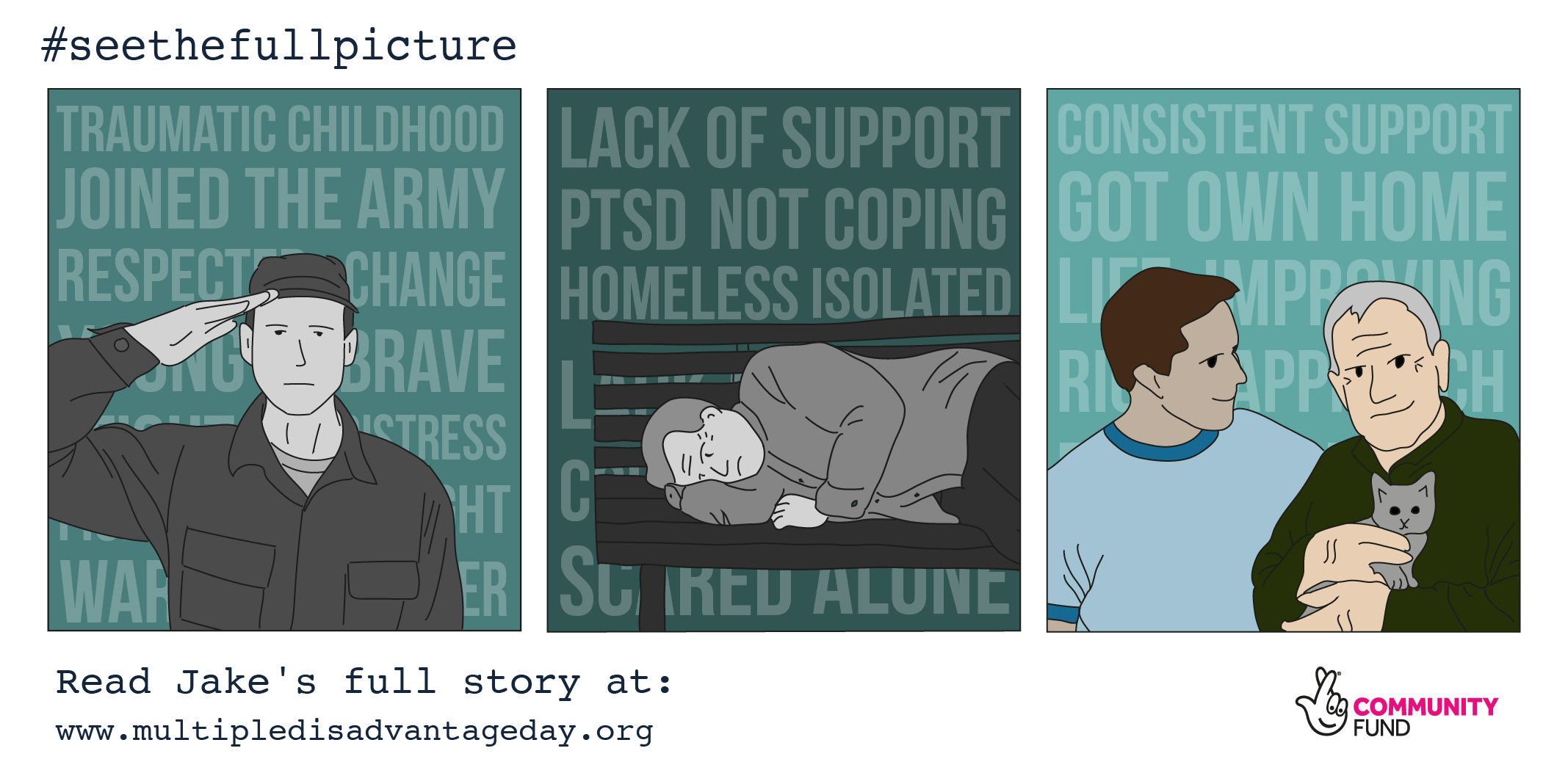 Multiple Disadvantage Day - #seethefullpicture - Campaign Graphics - True Stories - Jakes' Story