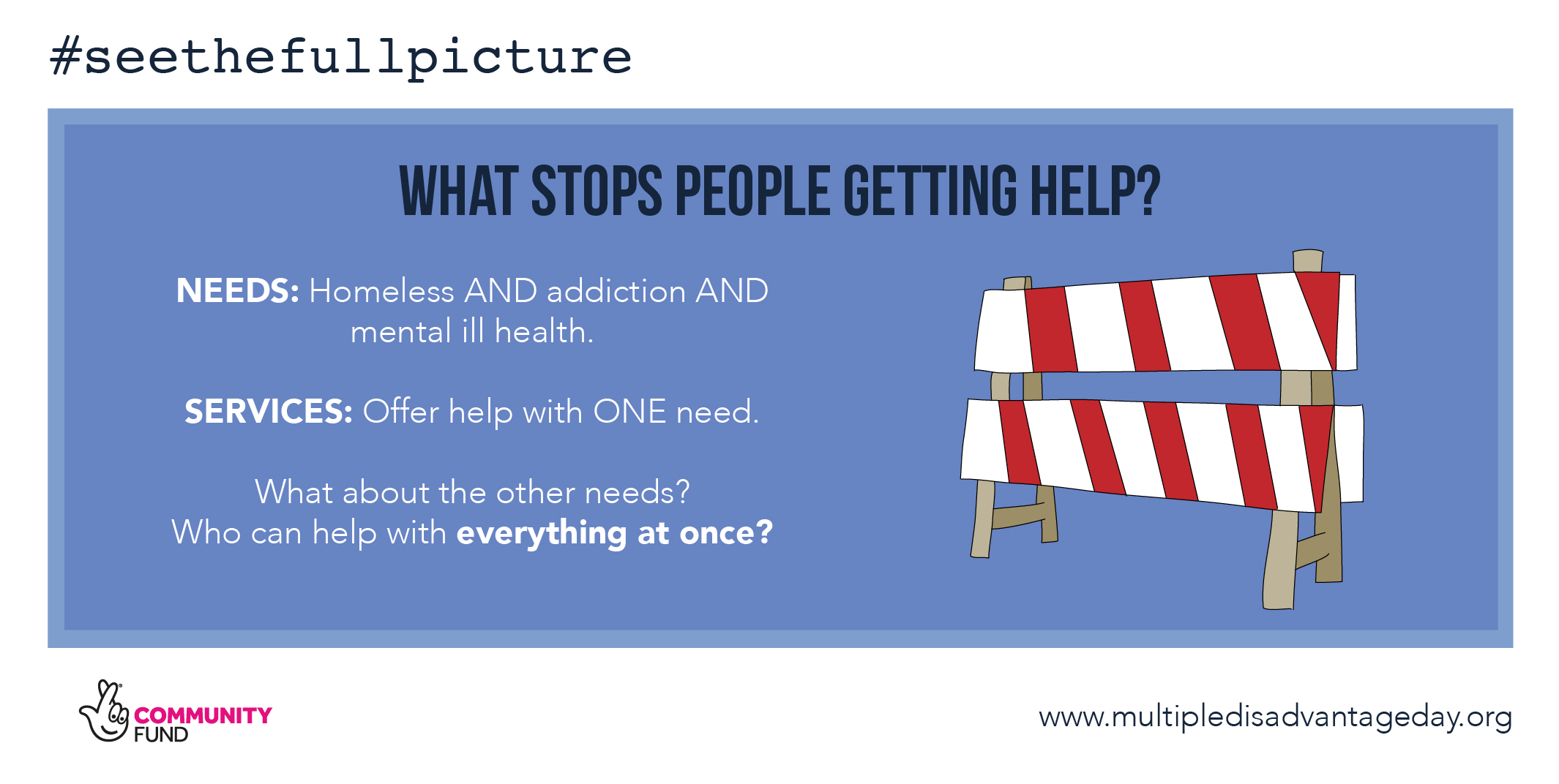 Multiple Disadvantage Day - #seethefullpicture - Campaign Graphics - What stops people getting help? - Barrier