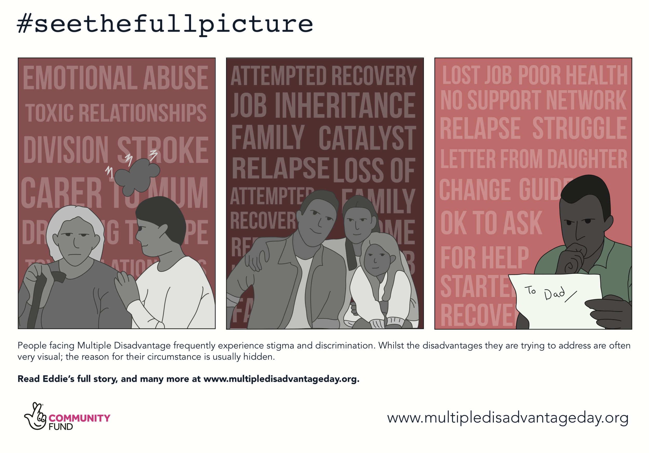Multiple Disadvantage Day - #seethefullpicture - Campaign Graphics - True Stories - Eddie's Story