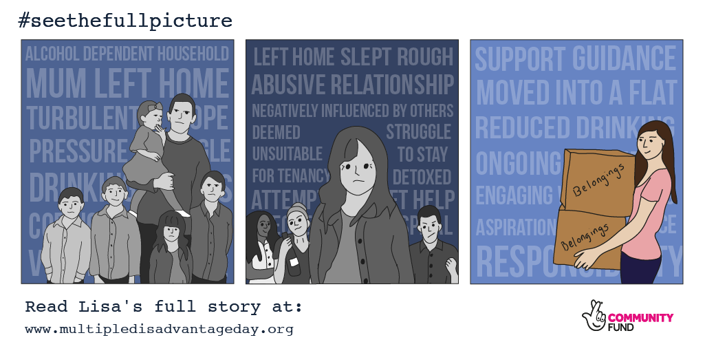 Multiple Disadvantage Day - #seethefullpicture - Campaign Graphics - True Stories - Lisa's Story