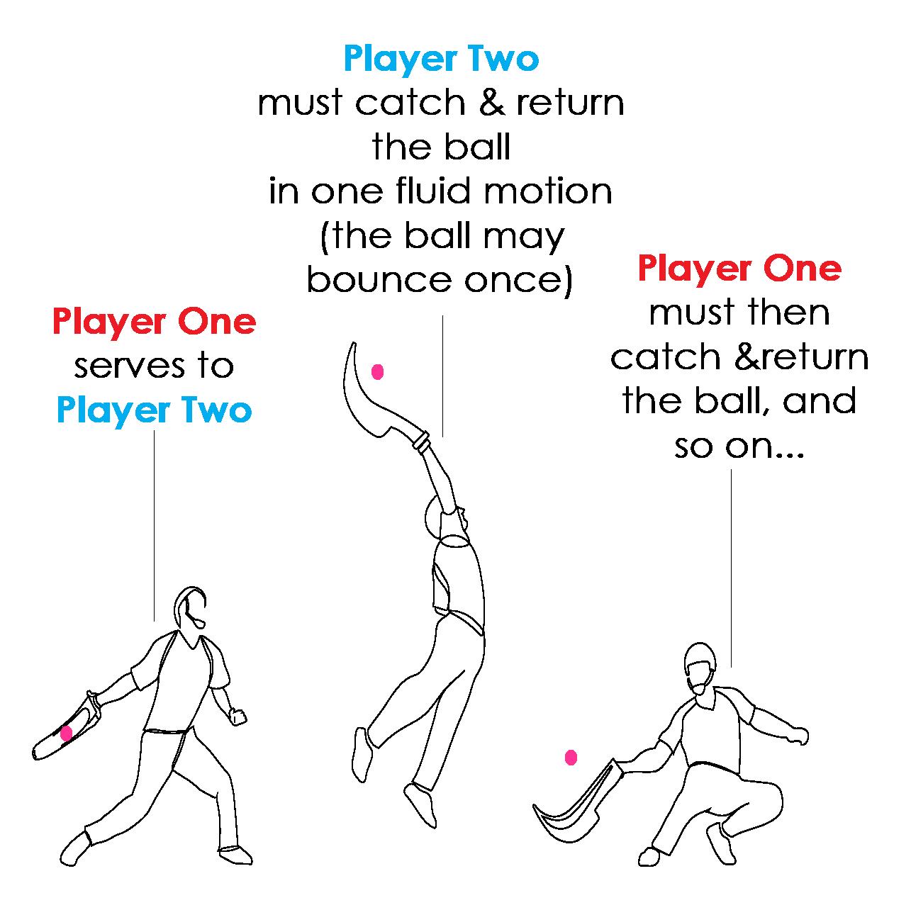 UnderstandingJai-Alai_diagram_The Jai_website-04.png