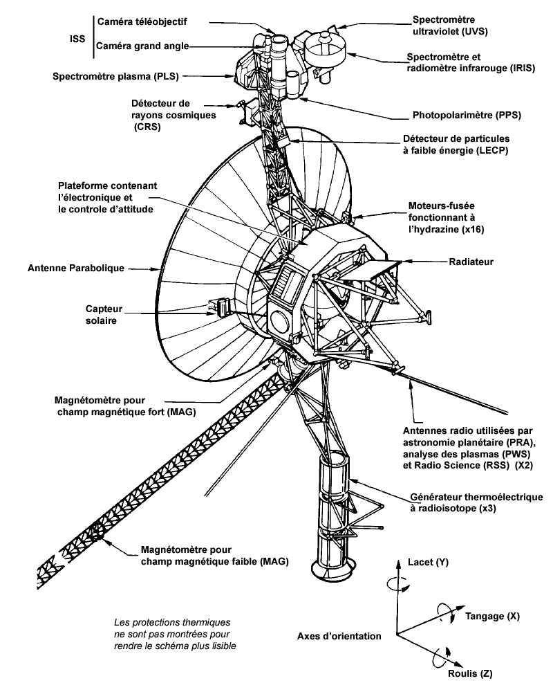 Voyager_spacecraft_structure-fr.png
