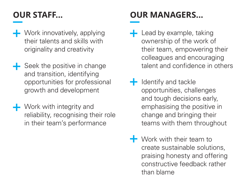 Extract from  Leadership  value - guidelines for staff behaviour