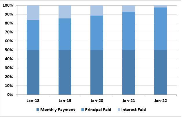 Interest paid.JPG
