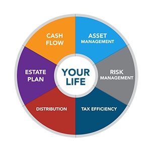 Financial planning  graphic-300x300.png