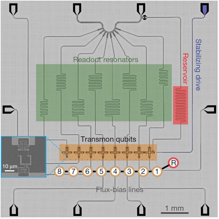 superconducting-circuit_photonic-mott-insulator.jpg