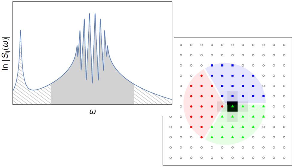 lattice-hamiltonian-tomography.jpg