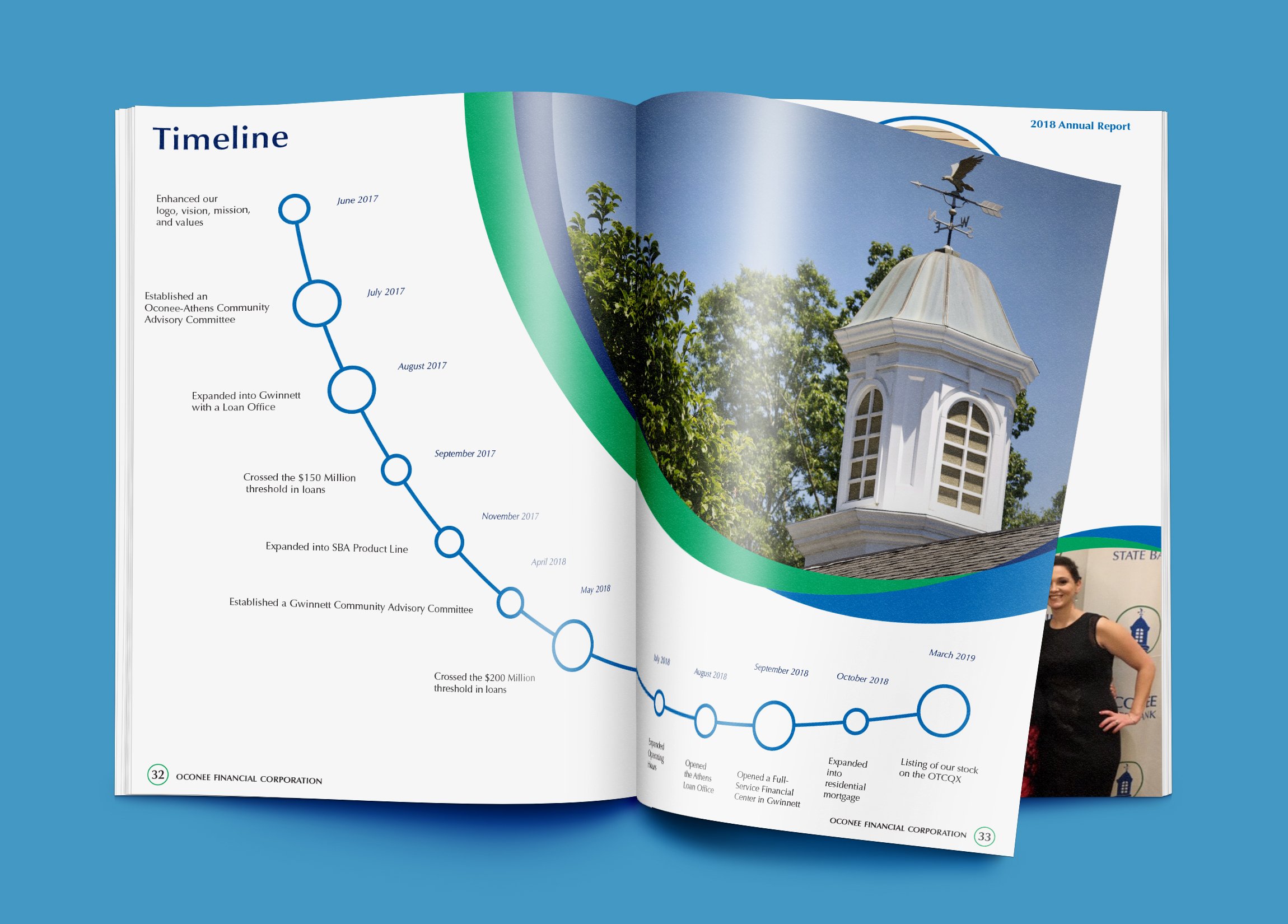 Oconee State Bank - 2018 Annual Report
