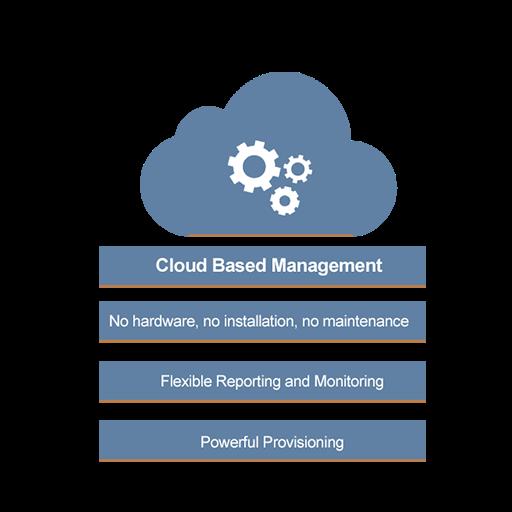 cloud-based-management.png
