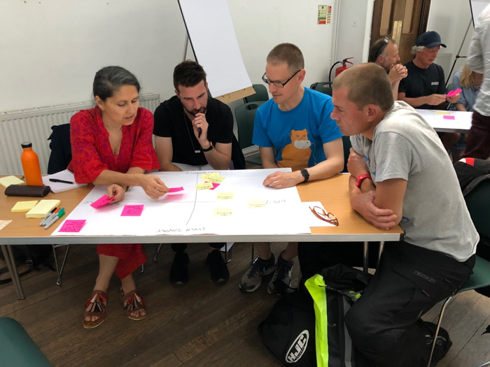 Group developing ideas at the Action Studio, July 16th 2019