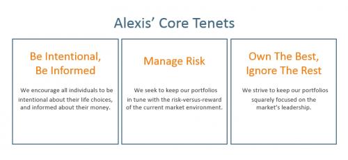 Core Tenets
