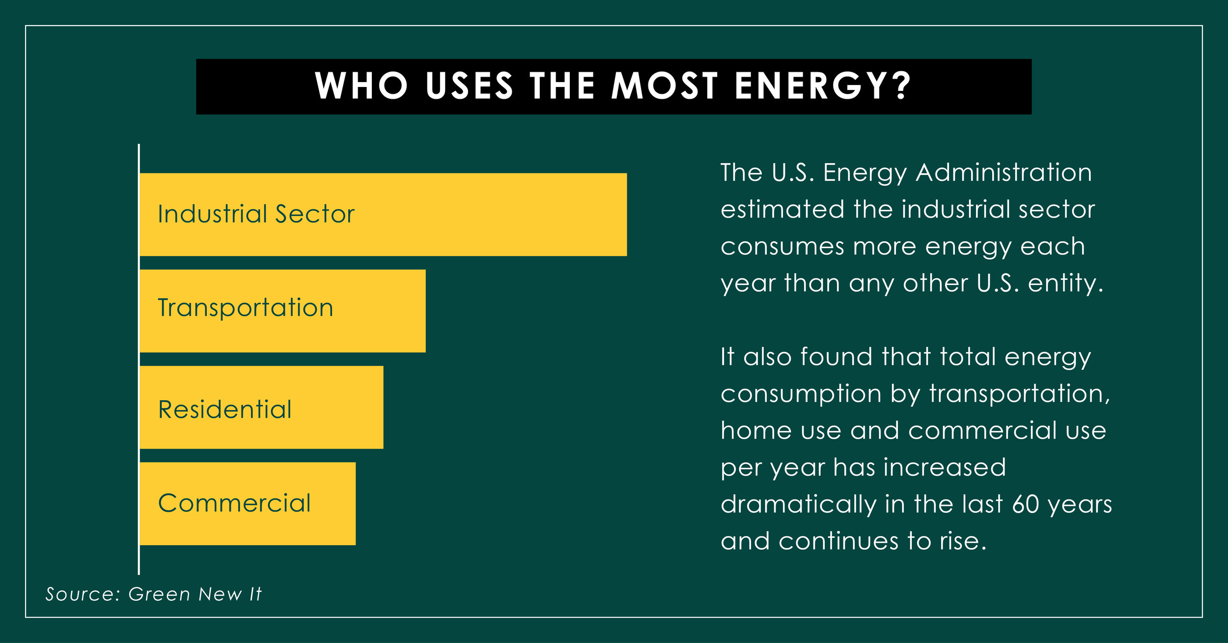 WHO USES THE MOST ENERGY-01.jpg