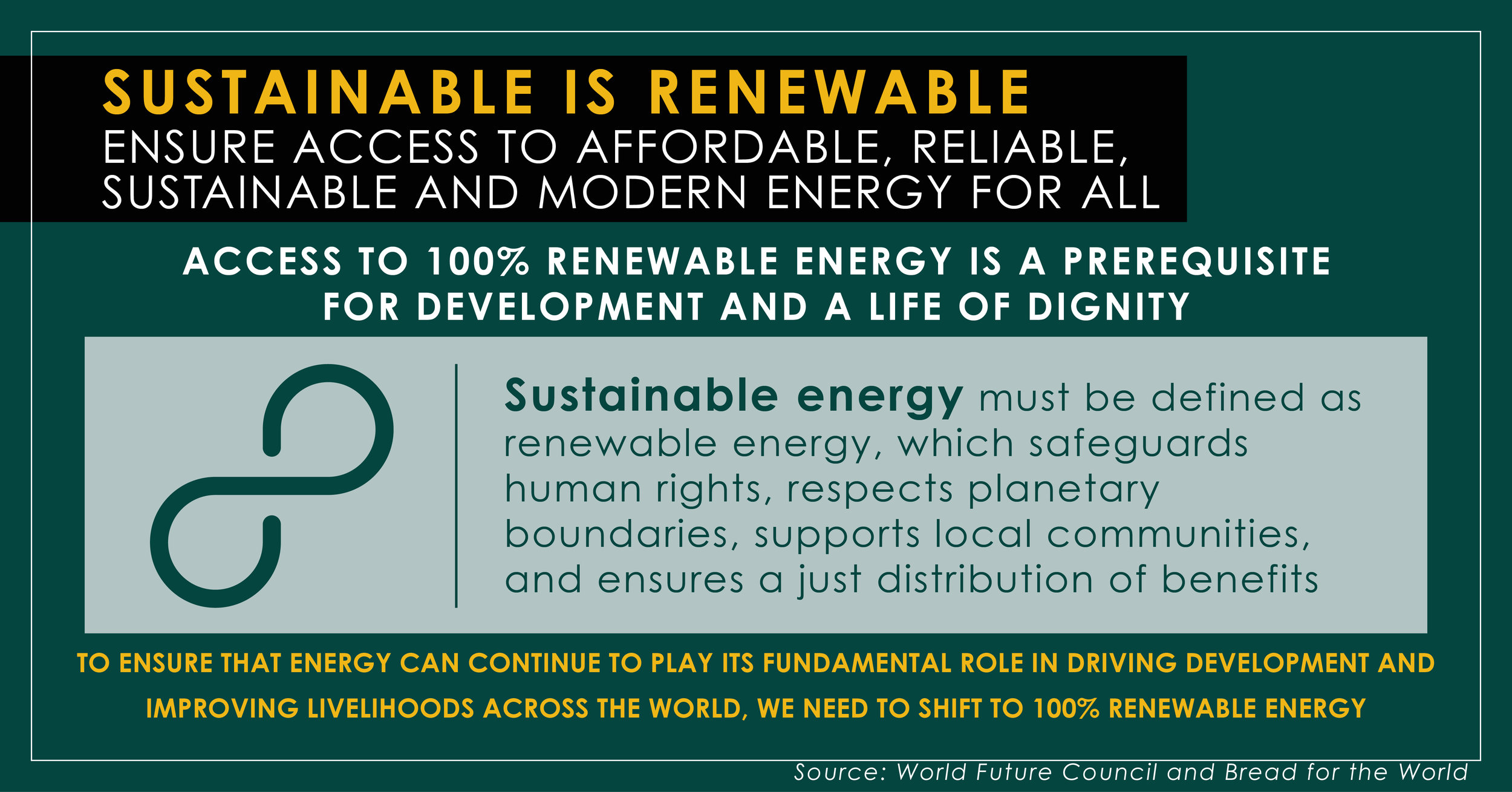renewable energy sustainable energy