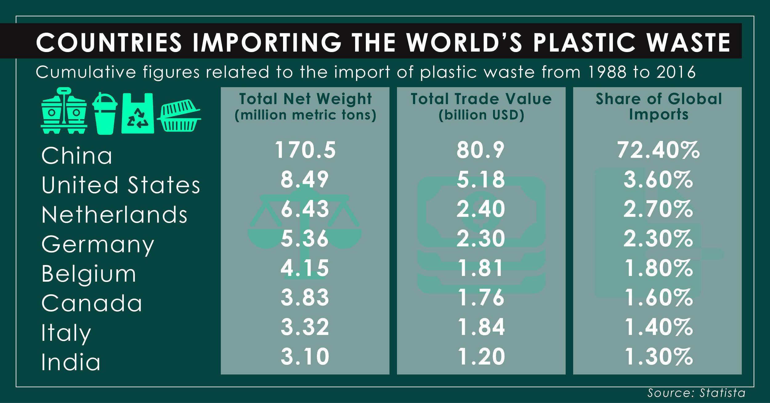 china waste ban