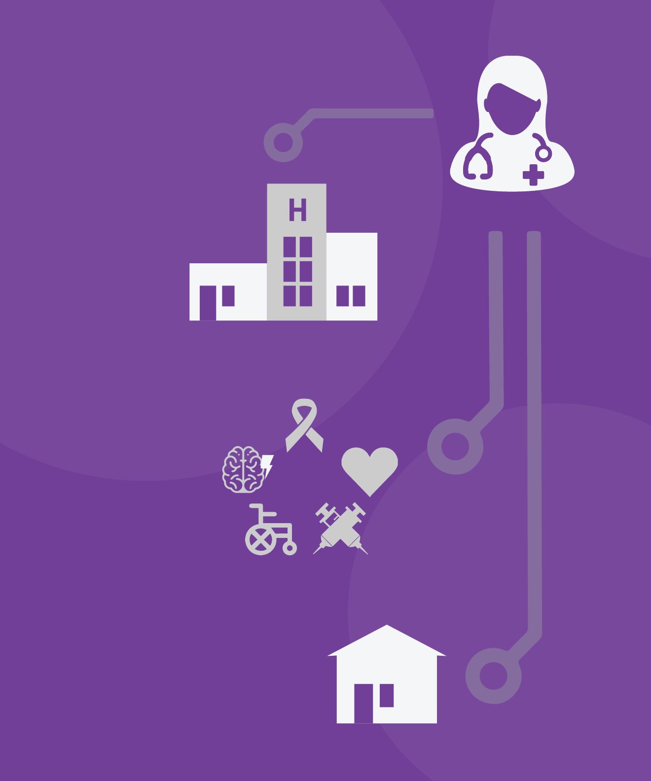 Clinical Pathways - We developed our inpatient-to-home clinical pathways with leading physicians, nurse navigators, and healthcare professionals at Hoag Hospital of Newport Beach.Our partner agencies have an average of a 4.5 Star Rating from CMS for Quality of Patient Care.