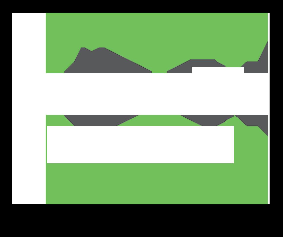 BrewBoxFoods_GreenBoxWhiteLetttering.png
