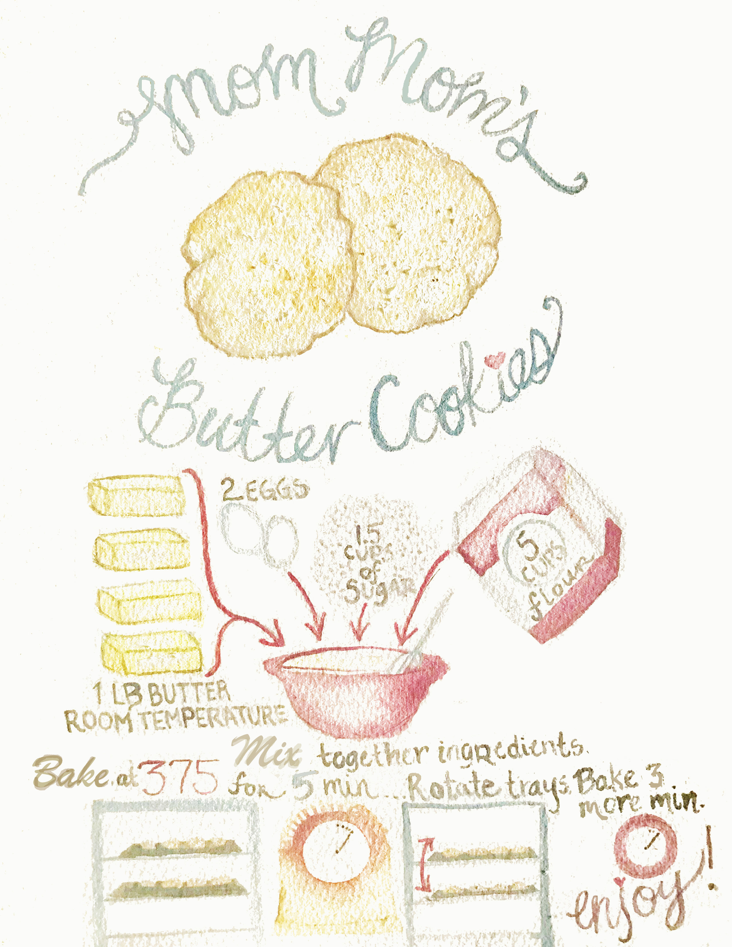 butter cookies recipe .jpg