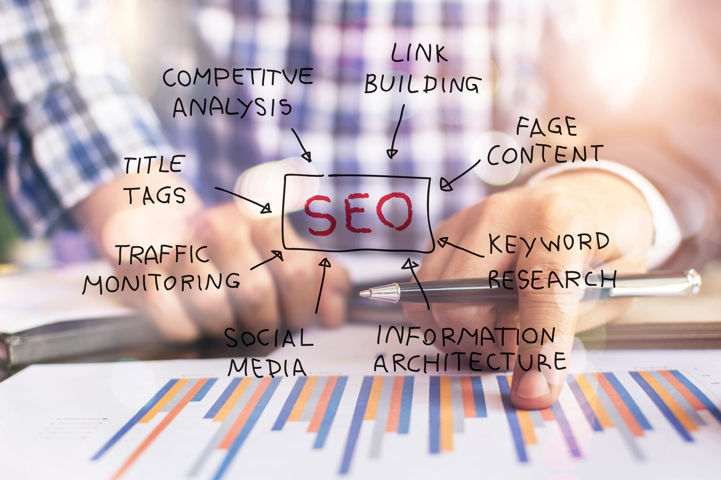 Canva - wolfhound-digtial-website-review-SEO Search Engine Optimization Internet Data-min.jpg