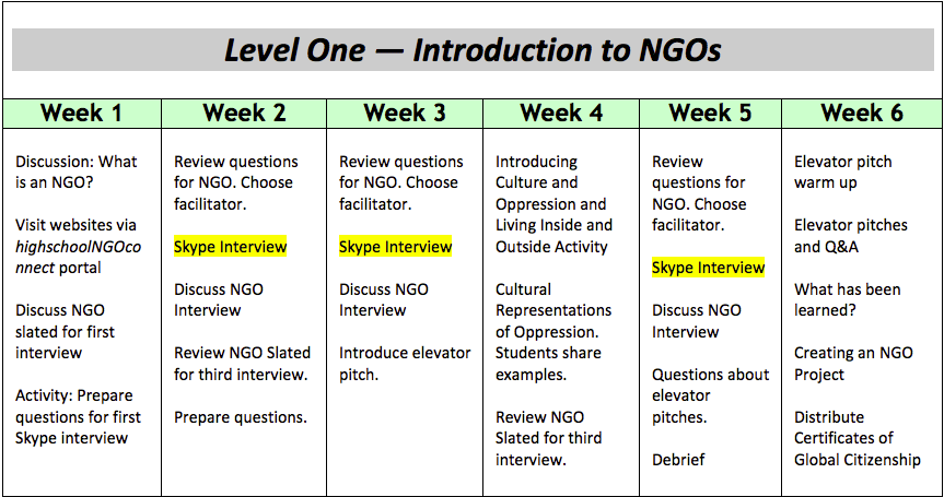 level-one-curriculum-overview=small.png