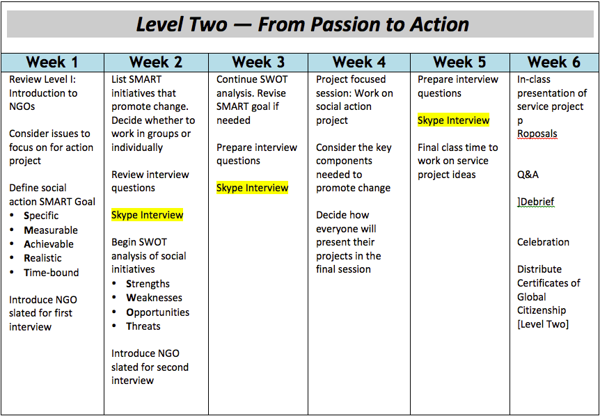 level-two-curriculum-overview-small.png