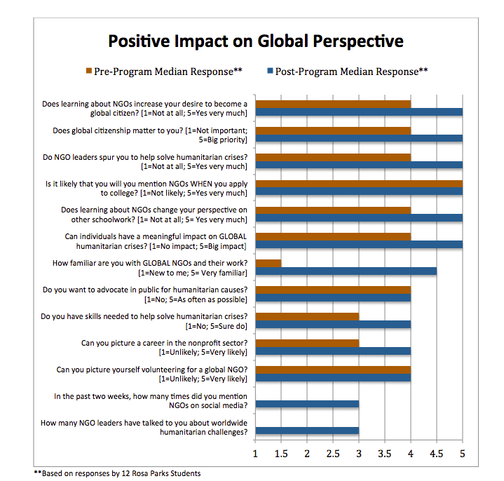 rparks-positive-impact-small.png