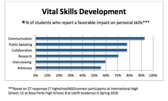 vital-skills-small.png