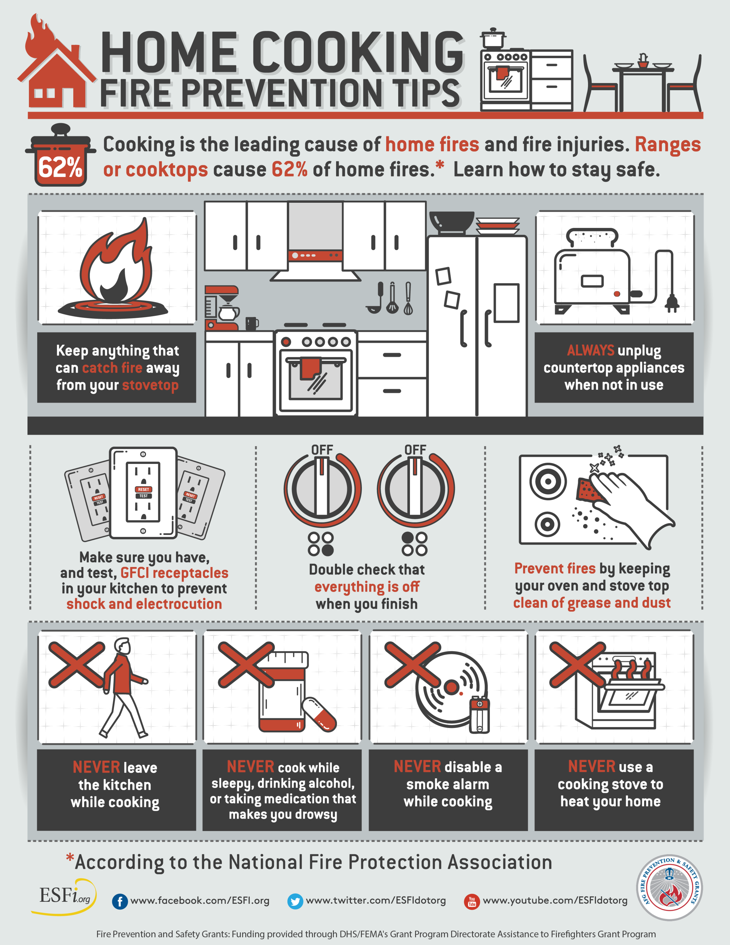 Home-Cooking-Fire-Prevention-Tips.png