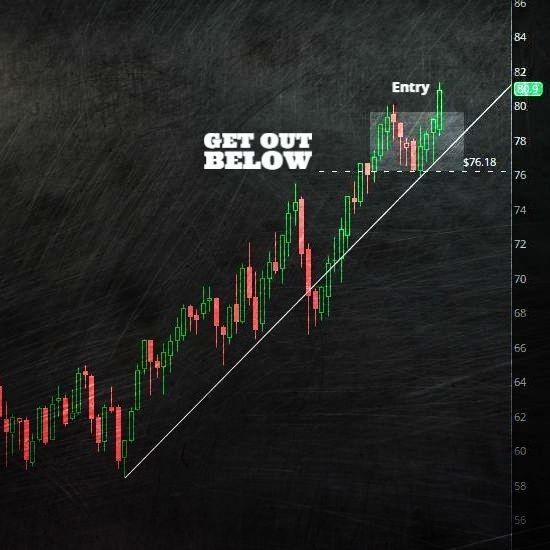 Trade+Alert+Example.jpg