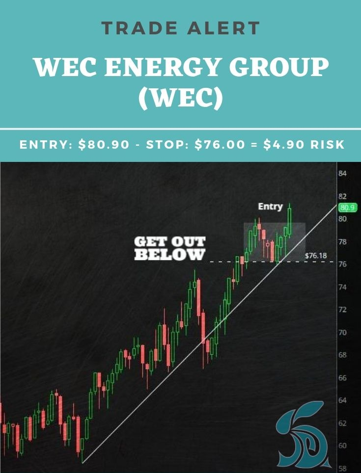 WEC+Trade+Alert.jpg