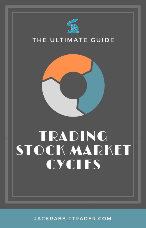 UG - Trading Market Cycles.png