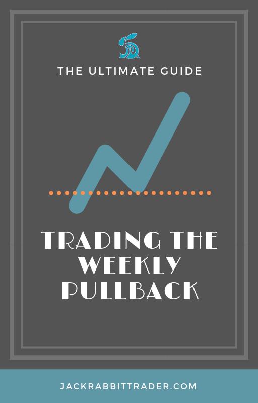 UG - Weekly Pullback.png