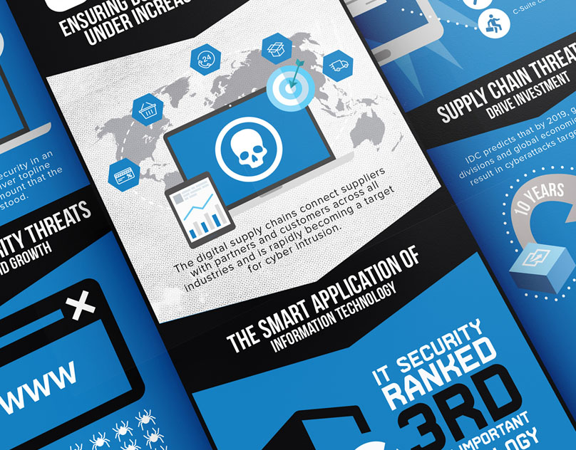 Supply_chain_security_dptech_infographic_design_thumbnails.jpg