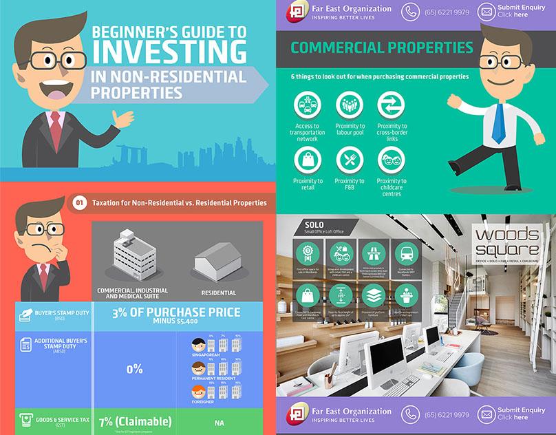Far East Organization Singapore investment infographic thumbnails.jpg