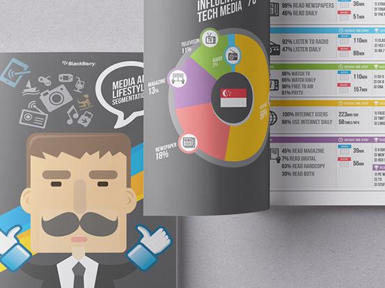 BlackBerry Jam Asia - Booklet and quad fold brochure - Thumbnails.jpg