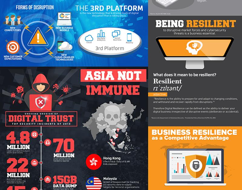 Digital_Disruption_IDC_akamai_infographic-Thumbnails.png