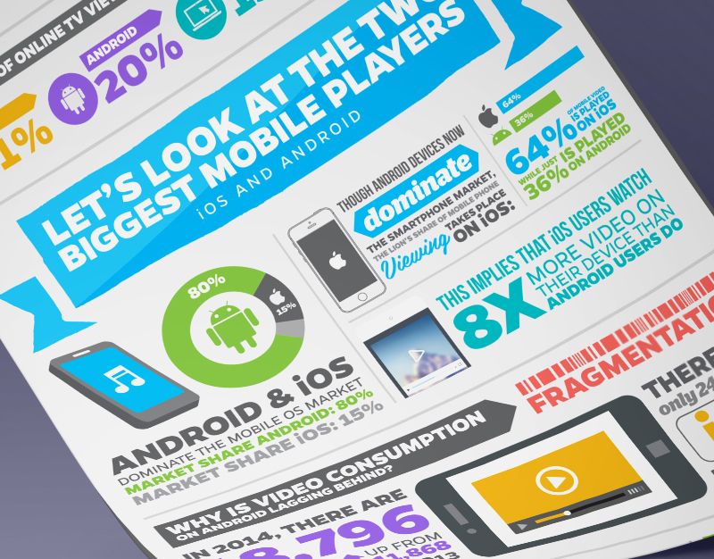 Verizon Challenge your streaming Strategy infographic-Thumbnails.jpg