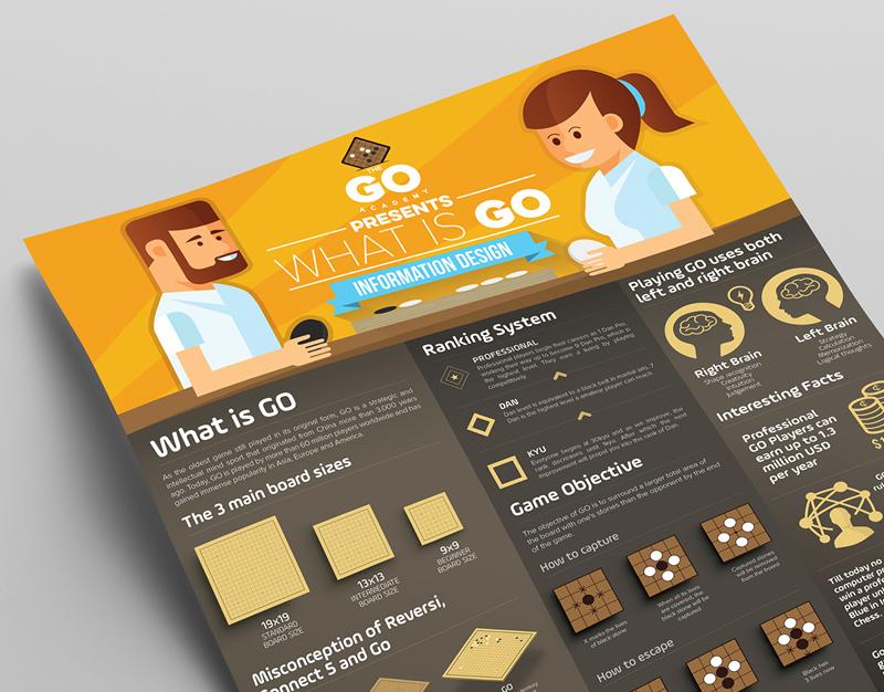 The-Go-Academy-infographic-design-Thumbnails.jpg