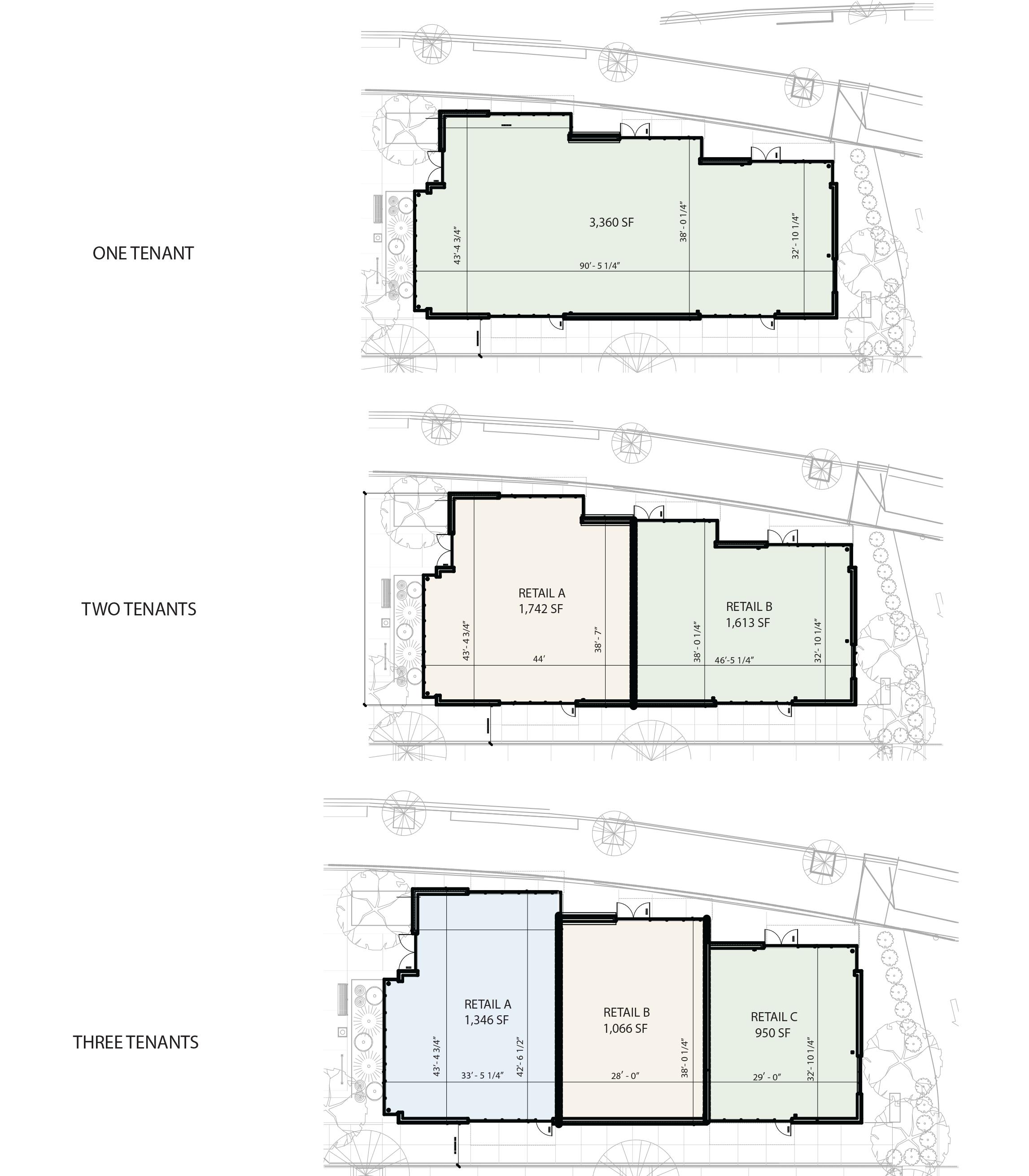 Layout options (north) -