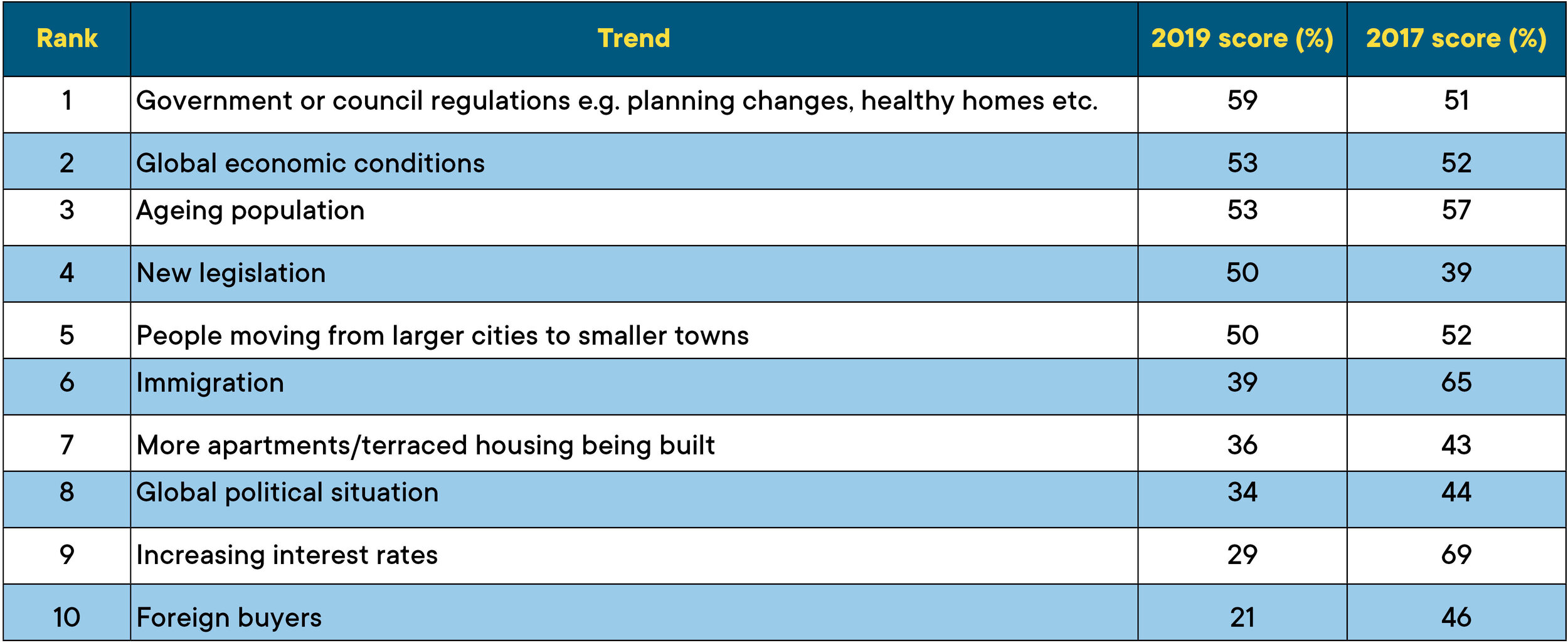 Trends Table2.jpg