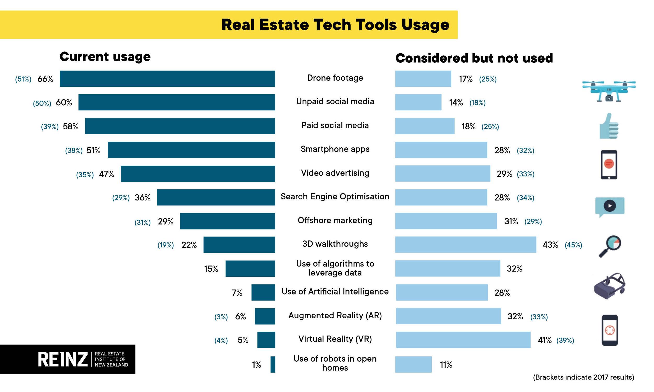 Tech Usage Infographic.jpg