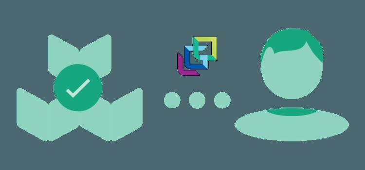 LGO for Retail Investor
