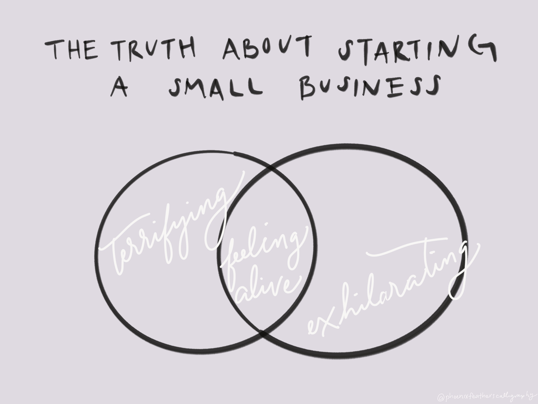 The-truth-about-running-small-business