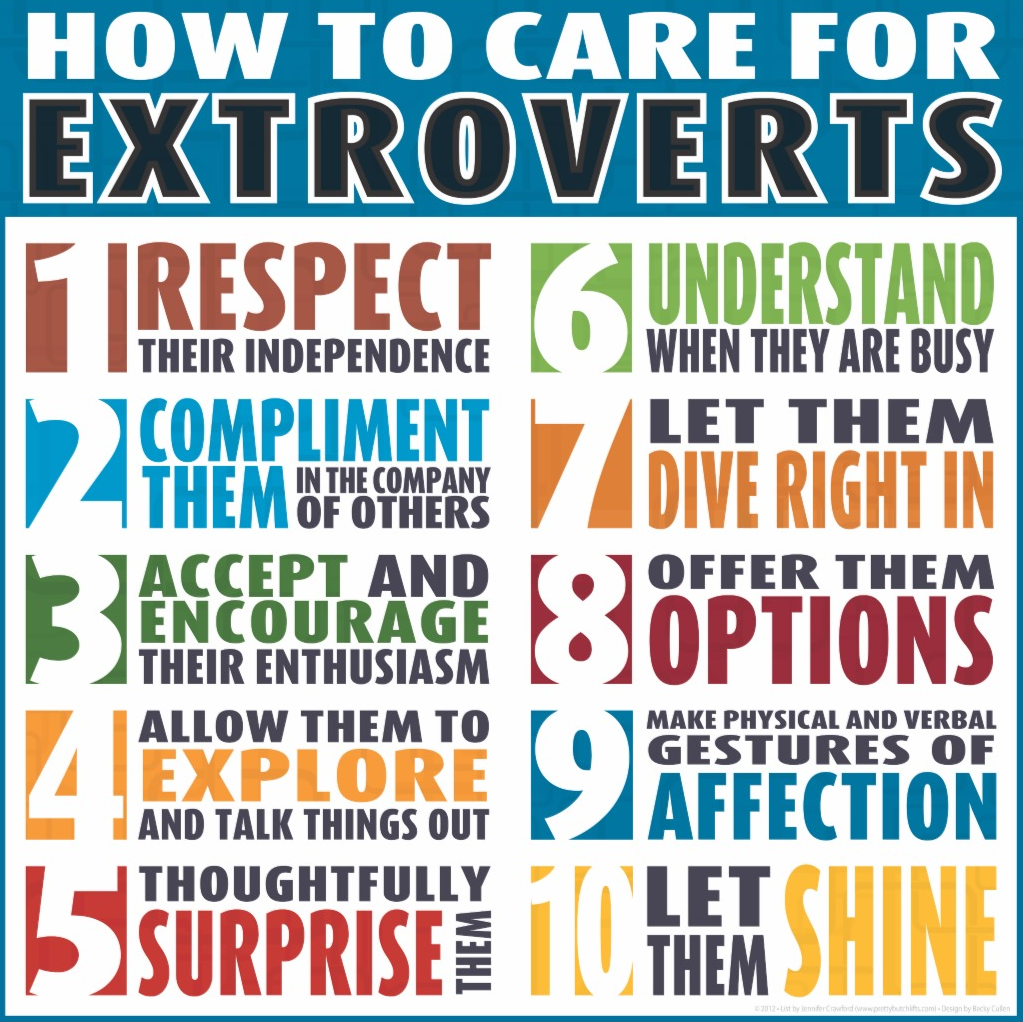 extroverts.png