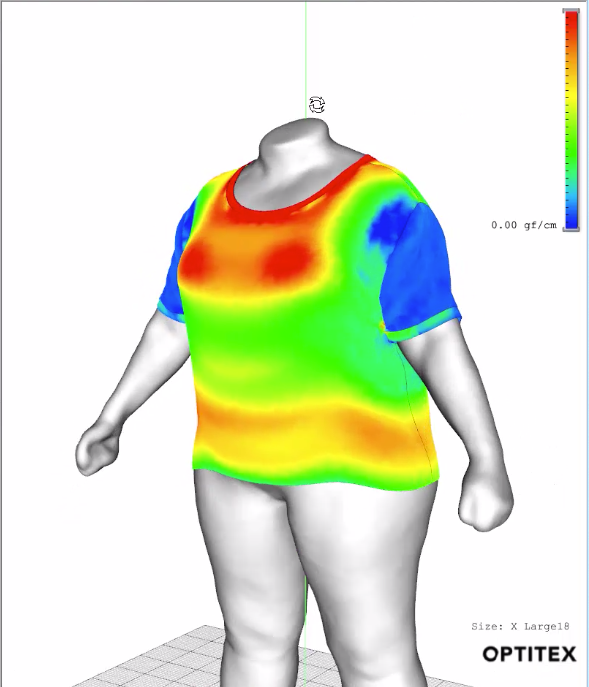 Plus Size Data - Since we have scanners placed in weight loss centers & gyms, we have more plus size data that anyone else. Design for everybody - finally.